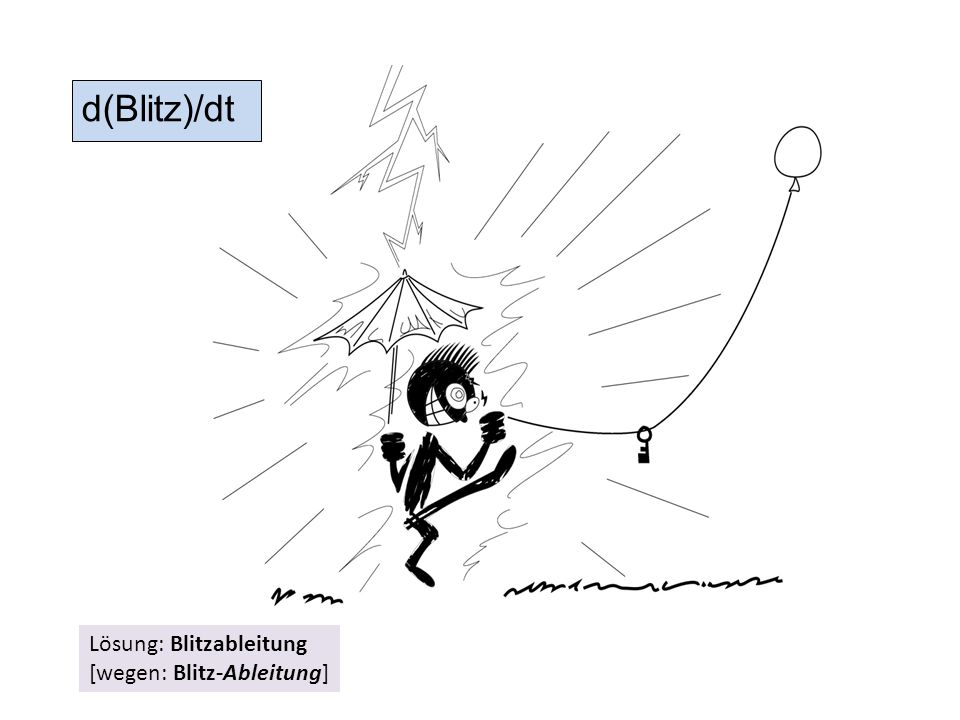 d(Blitz)/dt Lösung: Blitzableitung [wegen: Blitz-Ableitung]